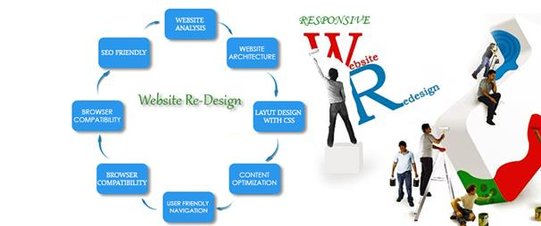 websiteredesigning