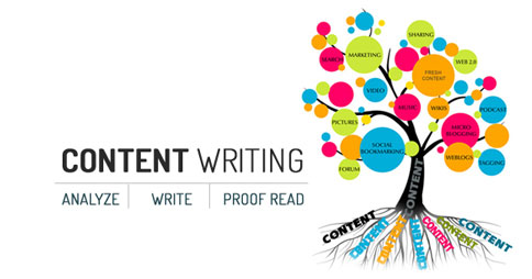 contentwriting1